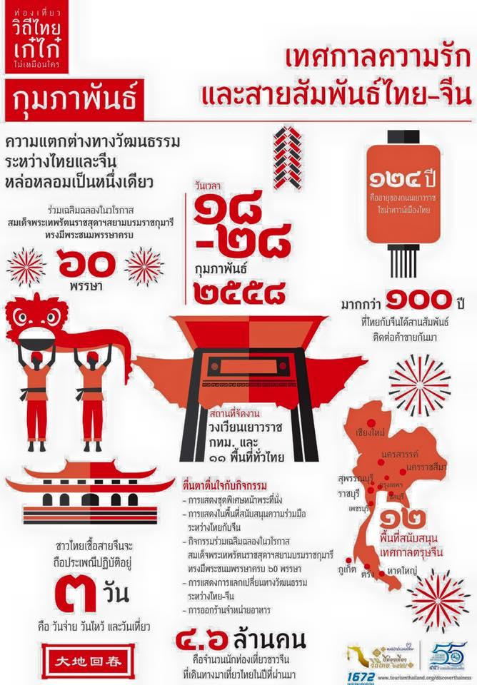 chinese new year 2558-1